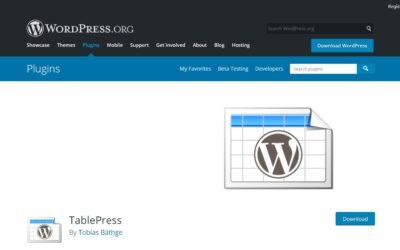 best wordpress plugins- Τα καλύτερα 7 δωρεάν plugins (2021)